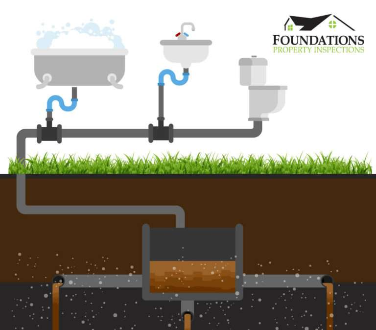 septic system test foundations property inspections